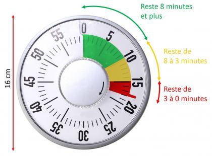 Maxi minuteur Color Zone, Maxi format 16 cm -  Zones couleurs - Grands chiffres