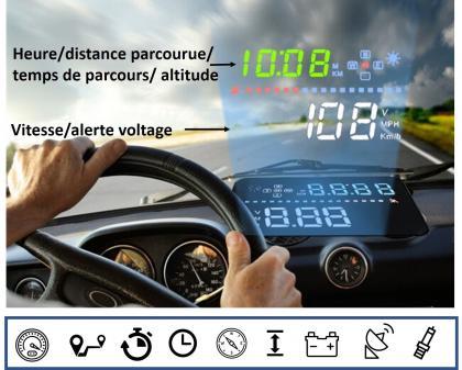 Projecteur de données, 2 lignes de données dont altitude  - Technologie GPS