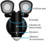 Projecteur Orientable DUO